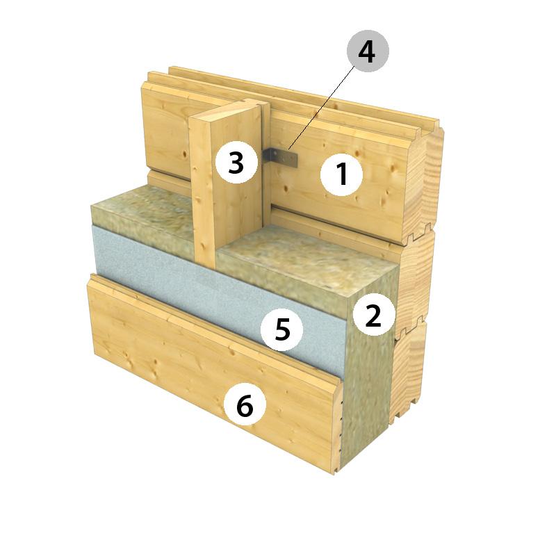 Sistema blockhaus a blocchi massicci o a tronchi - Parete interna in legno ...