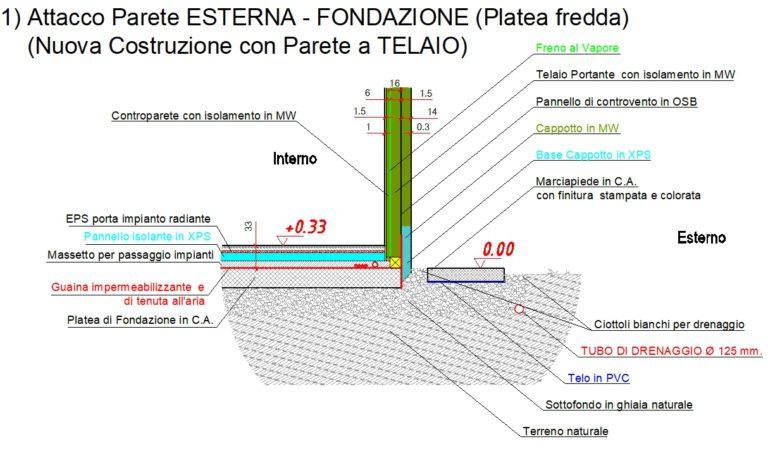 finest selection eb110 63678 Attacco-Parete-Fondazione-TELAIO-1-768x451.jpg